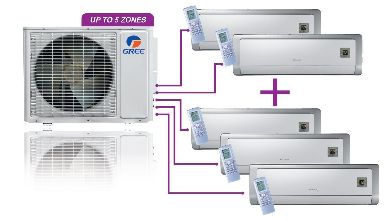 image-604207-gree-ductless-mini-split-5zones.JPG