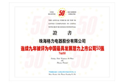 Top 50 Listed Companies in China with Best Business Potential China Securities Asia Business Consuliting Co., Ltd,